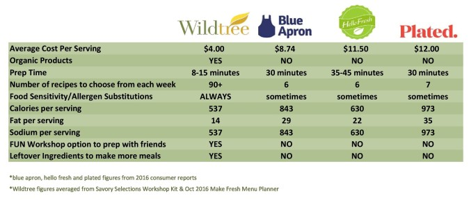 meal-planning-comparison-chart-page-b