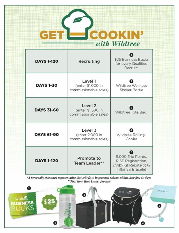 get cookin
