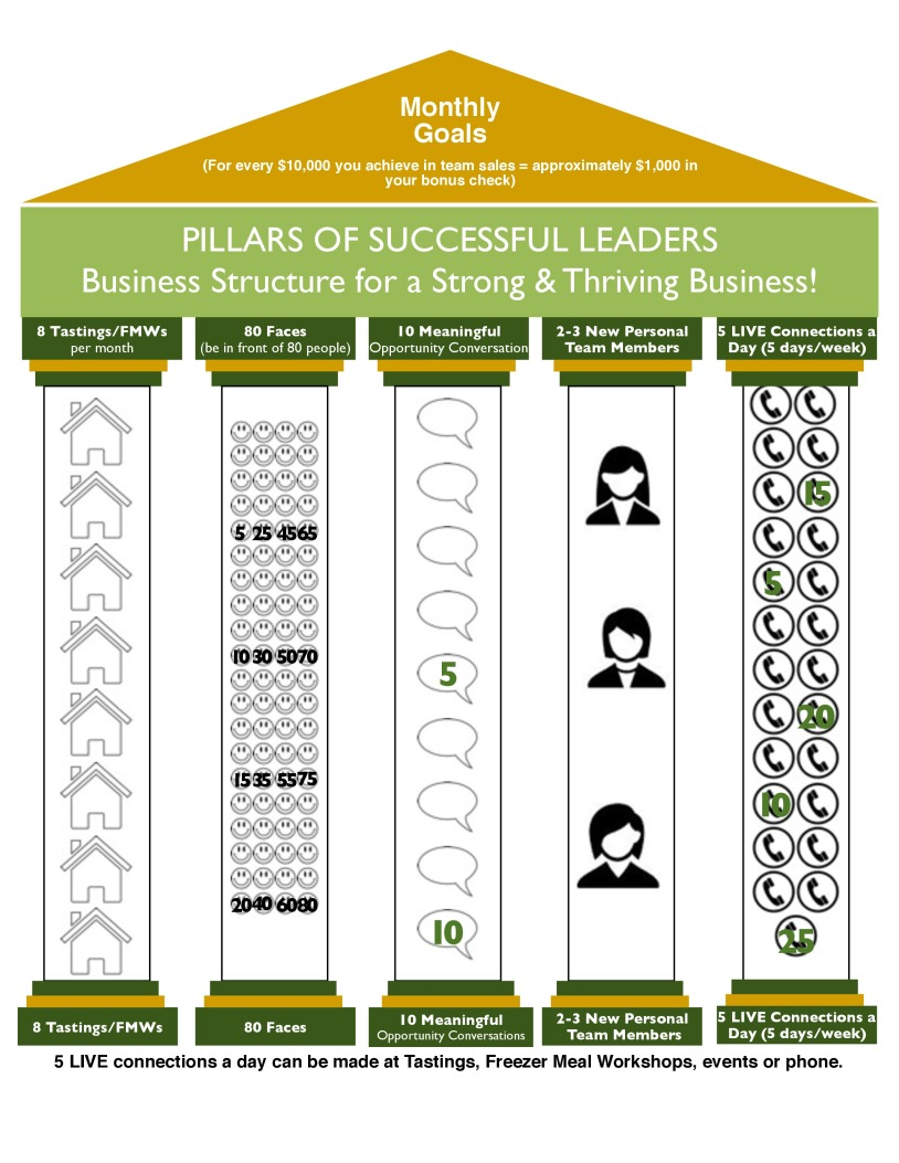 5 Pillars of Success-page-0.jpg